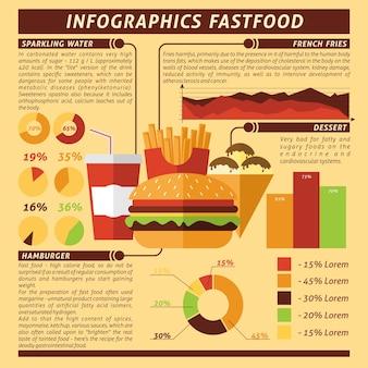 Fast food infographics Gratis Vector