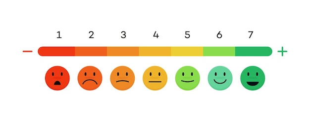 Feedback schaal emoji concept tevredenheid beoordeling niveau beoordeling en evaluatie van service of goede pijn