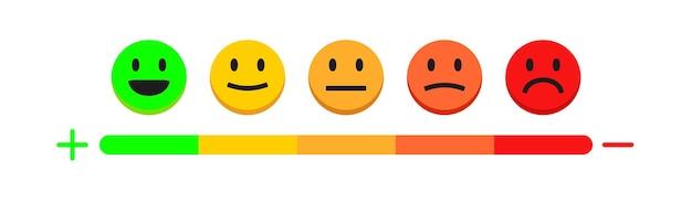 Feedback schaal emoji vector tevredenheid beoordeling niveau concept beoordeling en evaluatie van service of