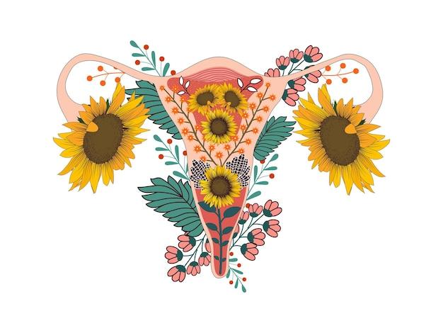 Feminisme concept. vrouw reproductieve gezondheid. vector illustratie.
