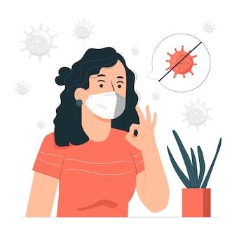 Ffp2 gezichtsmasker concept illustratie