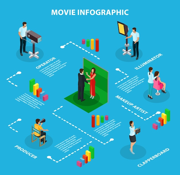 Film schieten infographic sjabloon met verschillende leden van de filmploeg in isometrische stijl geïsoleerd