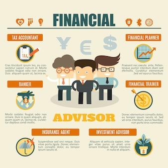 Financieel adviseur infographics
