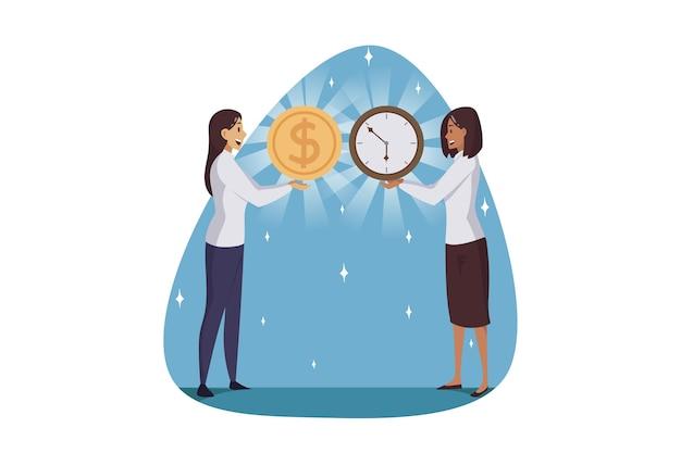 Financieel effectieve productiviteit