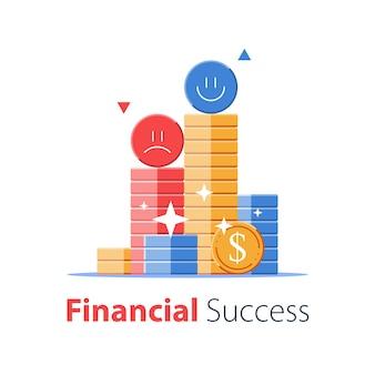 Financieel succes, onderlinge fondsen, veilige kapitaalinvestering, omzetstijging