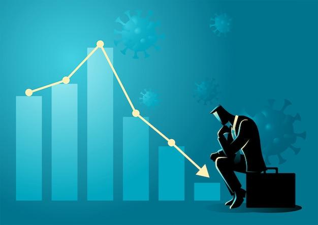 Financiële en economische crisis door covid-19 pandemie