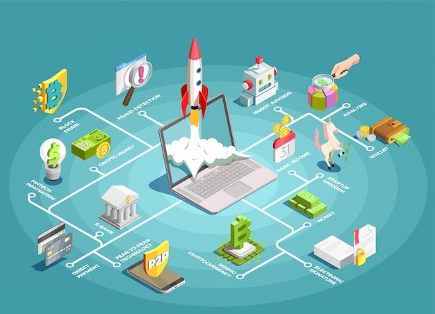 Financiële technologie isometrische stroomdiagram