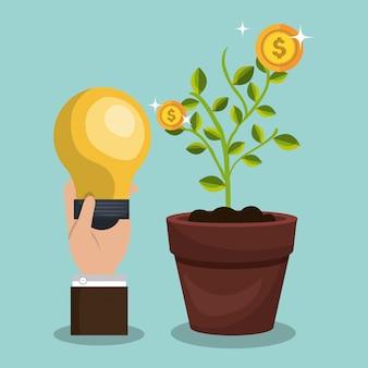 Financiering en investeringsontwerp