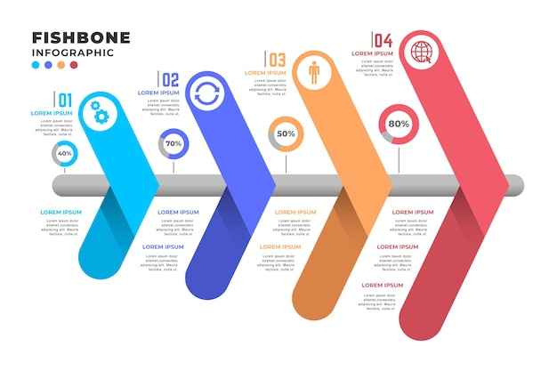 Fishbone infographic sjabloon