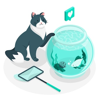 Fishbowl concept illustratie