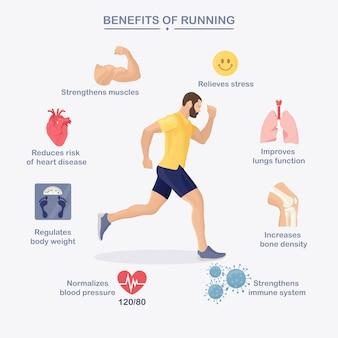 Fitness man in sportschool op witte achtergrond. voordelen van lichaamsbeweging, sport. gezonde levensstijl, trainingsconcept.