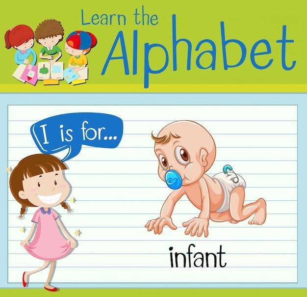 Flashcardbrief i is voor baby