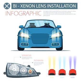 Flat banner bi xenon lens installatie infographic