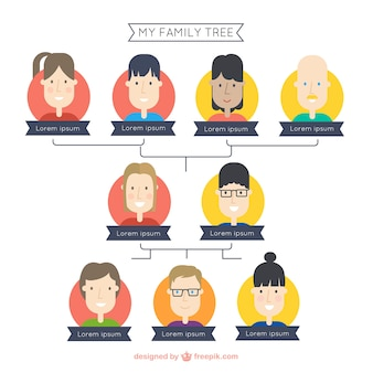 Flat familie boom met gekleurde cirkels