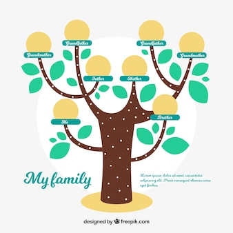 Flat familie boom met gele ronde vormen
