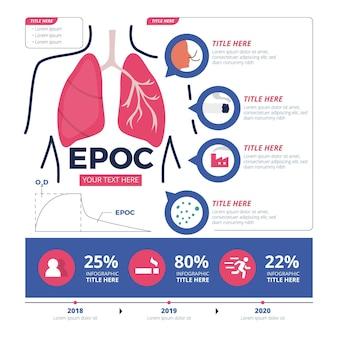 Flat-hand getekend epoc infographic sjabloon