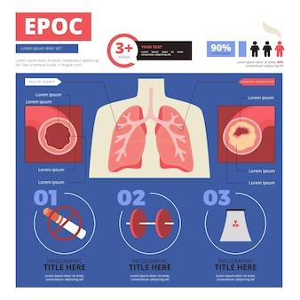 Flat-hand getekend epoc infographic
