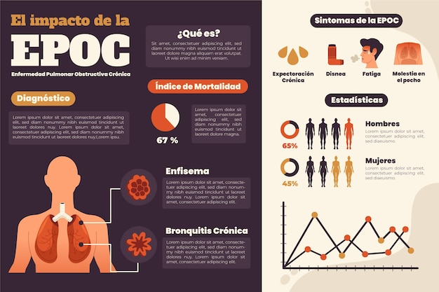 Flat-hand getekende copd infographic