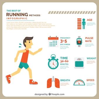 Flat infographic met methoden voor het rennen