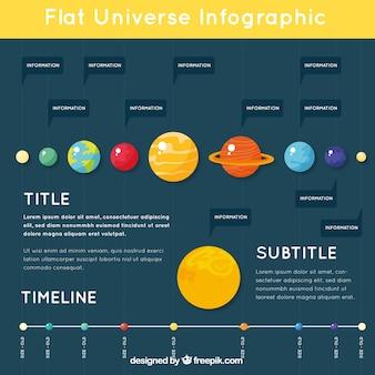 Flat infographic over het heelal