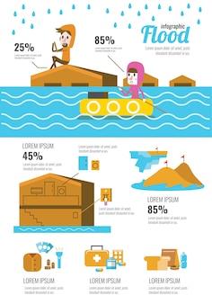 Flood ramp infographic. vlakke karakter en pictogrammen ontwerpelementen