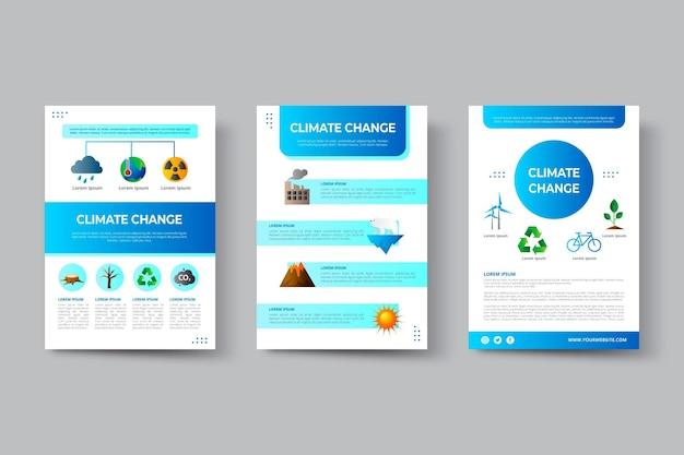 Flyers over klimaatverandering