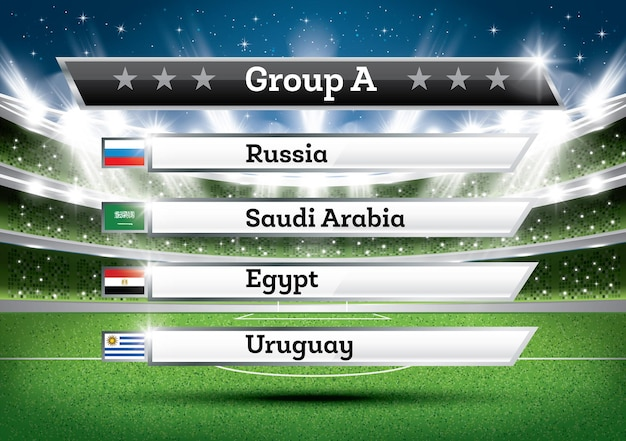 Football championship group a resultaat