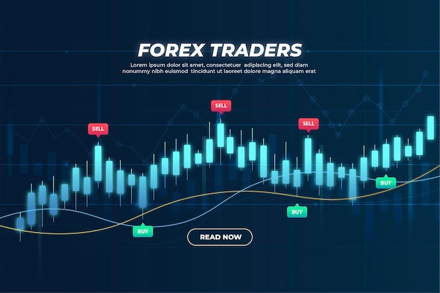 Forex trading achtergrond