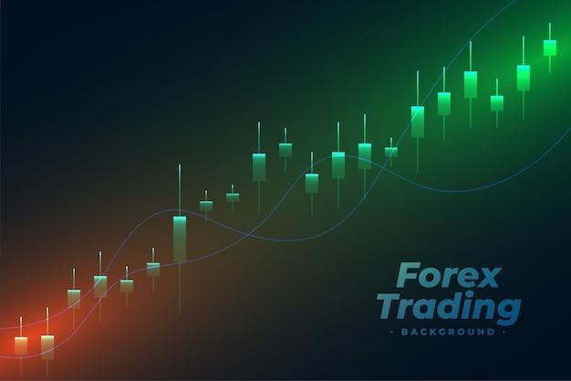 Forex trading met neonlichten achtergrond