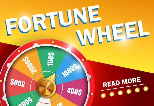 Fortune wiel lees meer letters op rode en gele achtergrond.