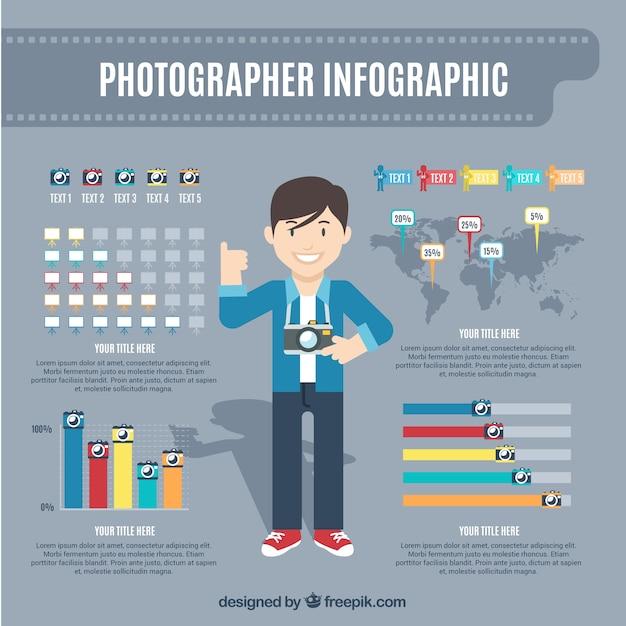 Fotograaf infografie