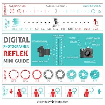Fotograaf infographic