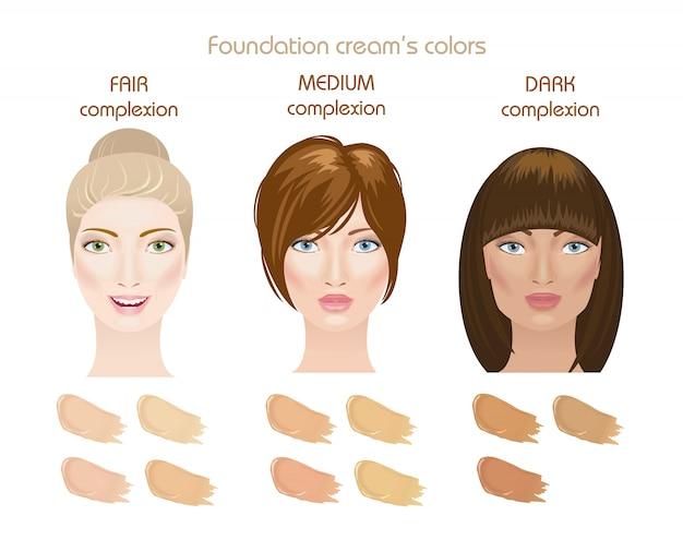 Foundation crèmekleuren. vrouw gezichten