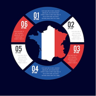 Frankrijk land ontwerp