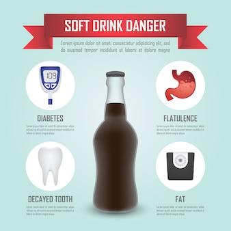 Frisdrank gevaar infographic sjabloon
