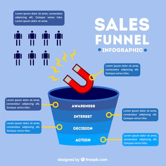 Funnel infographic in blauwe tinten