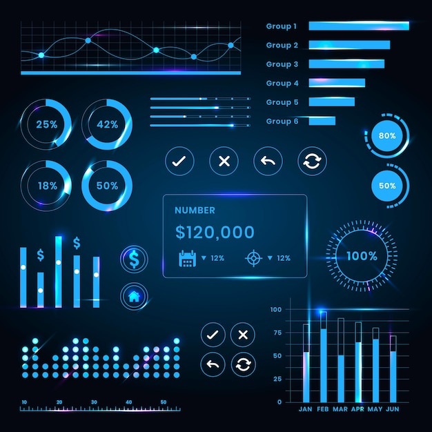 Futuristisch digitaal gebruikersinterfacedashboard