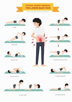 Fysiotherapieoefeningen voor infographic lage rugpijn, illustratie.