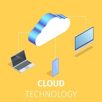 Gadgets verbonden met opslag van cloudtechnologie