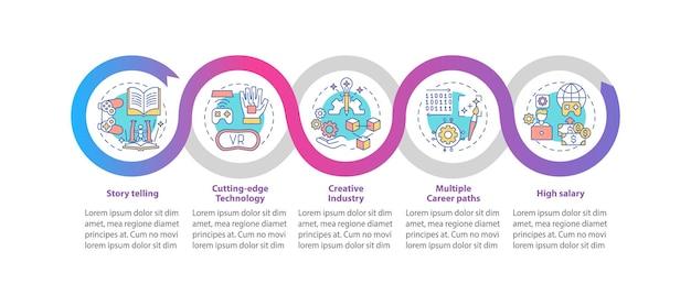 Game design industrie voordelen infographic sjabloon. verhaal vertellen presentatie ontwerpelementen. datavisualisatie met 5 stappen. proces tijdlijn grafiek. werkstroomlay-out met lineaire pictogrammen
