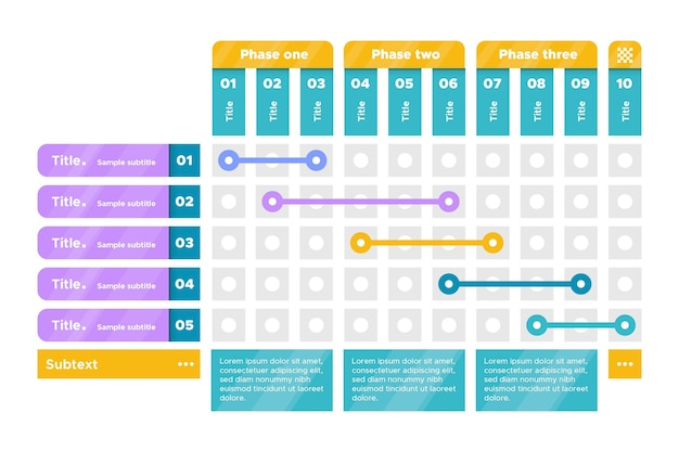 Gantt-diagram in plat ontwerp