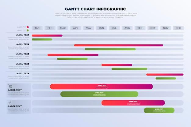 Gantt-diagram met kleurovergang