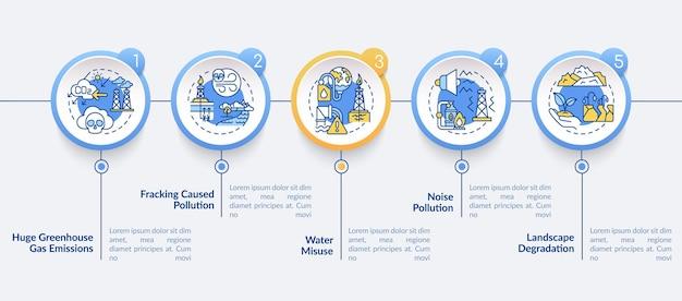 Gasemissies infographic sjabloon. klimaatrechtvaardigheid presentatie ontwerpelementen. datavisualisatie met 5 stappen. proces tijdlijn grafiek. opwarming van de aarde. werkstroomlay-out met lineaire pictogrammen
