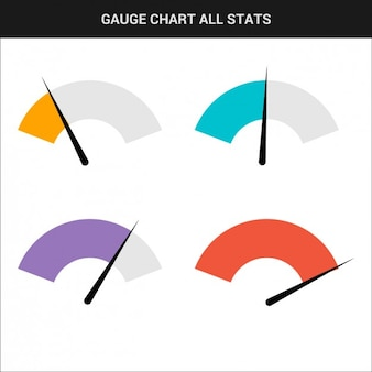 Gauge grafiek collection