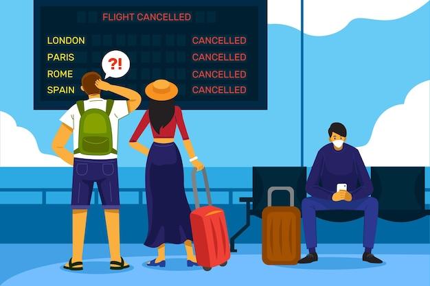 Geannuleerde vlucht met mensen op de luchthaven