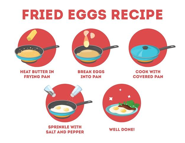 Gebakken eieren met spekrecept voor ontbijt.