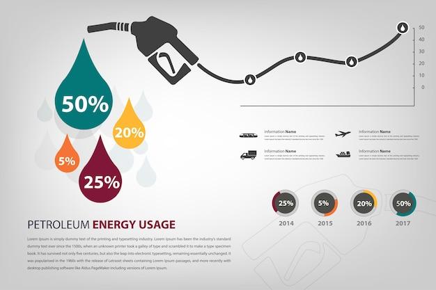 Gebruik van aardolie-energie infographic