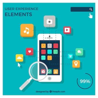 Gebruikerservaring met een smartphone