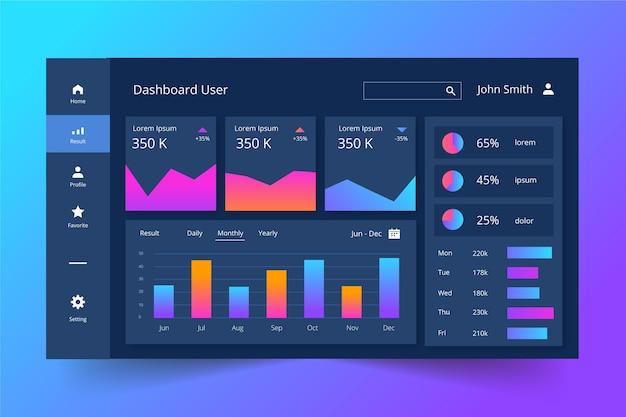 Gebruikerspaneel infographic sjabloon dashboard