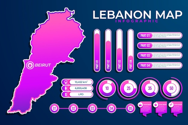 Gedetailleerde kleurovergang libanon kaart